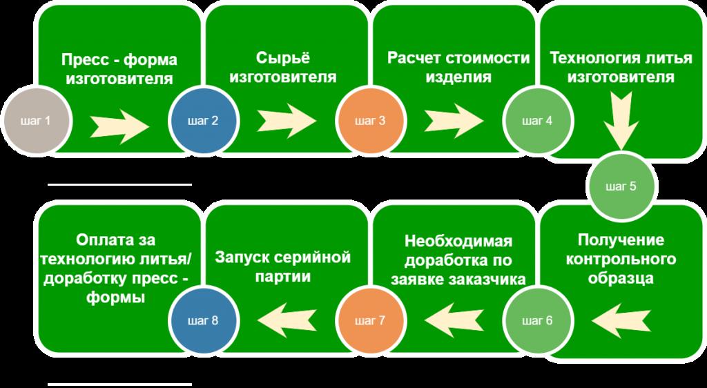 Copy of Полиэфир 3 (1)